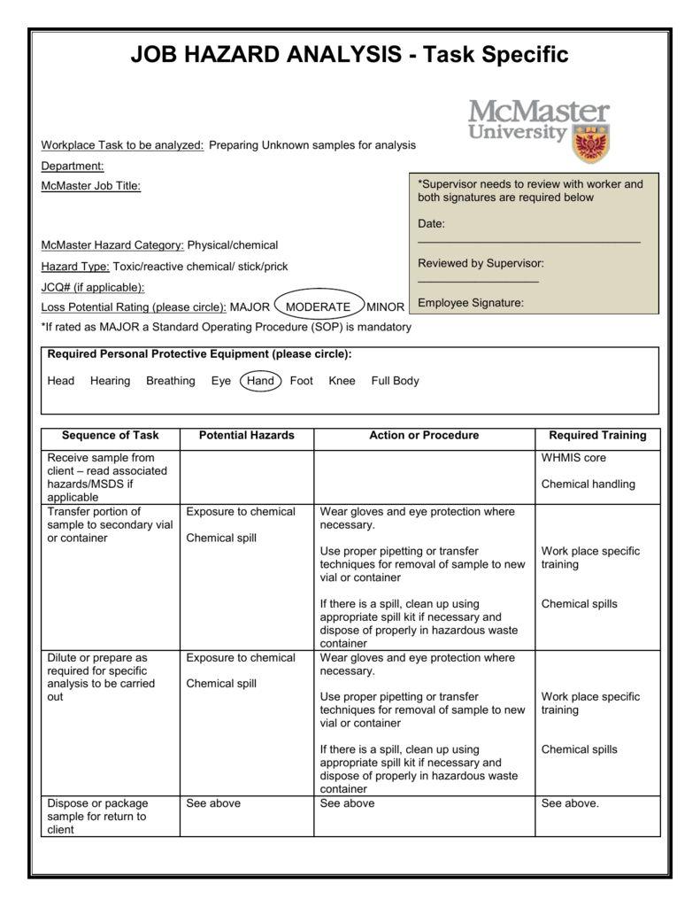 Job Hazard Analysis Task Specific for Activity Hazard