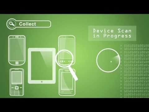 Mdm mobili ~ Labtech mobile device management mdm mobile devices