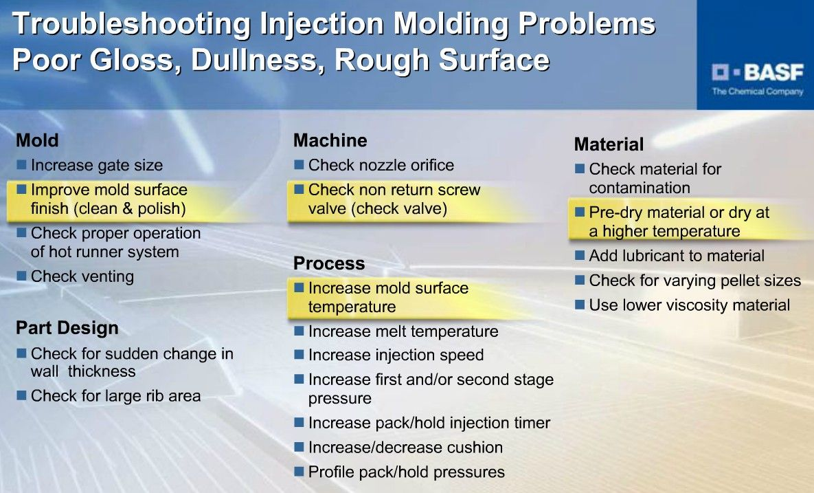 Poor Finish Trouble Shooting | Plastic Injection Molding