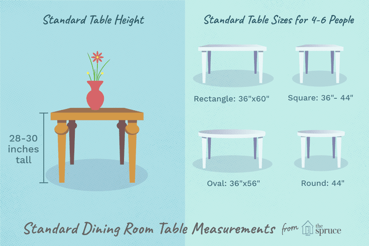 How To Choose A Dining Table Size Dining Table Height Dining Table Sizes Dining Table Dimensions