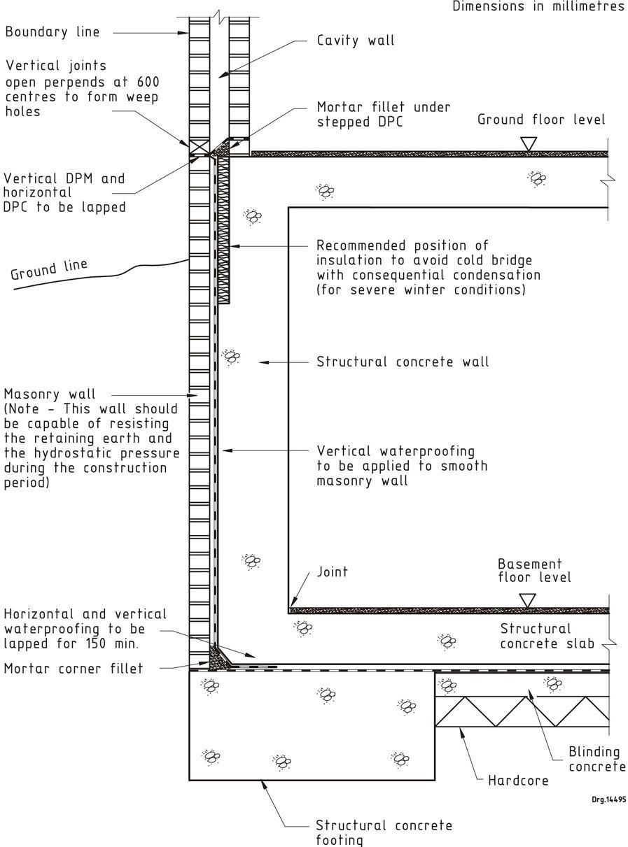 Figure Internally Tanked Concrete Basement Construction - Waterproofing concrete basement