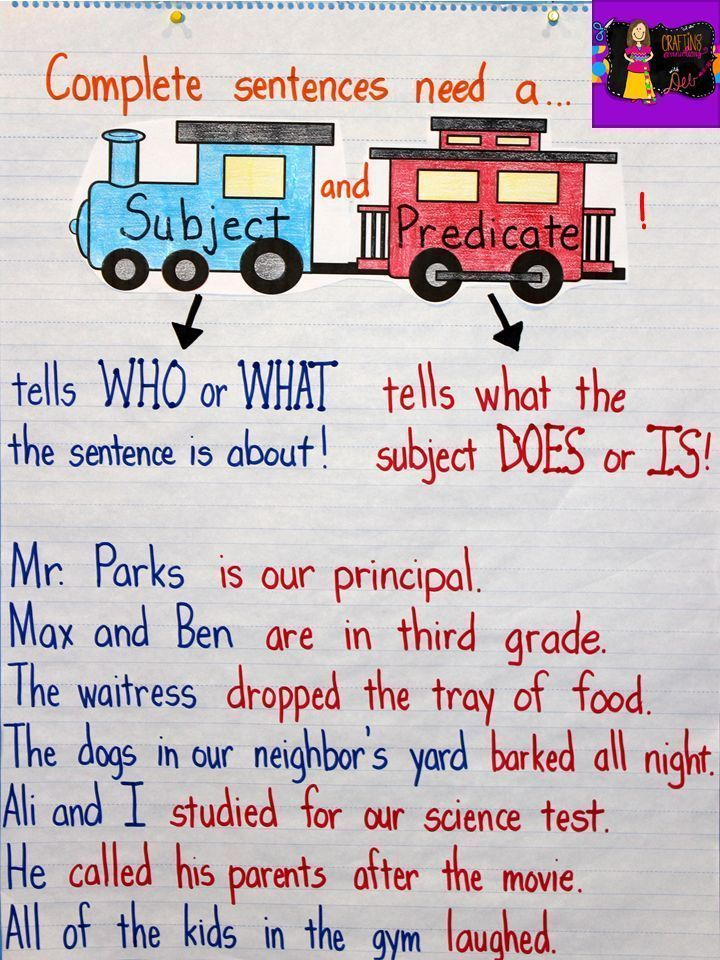 005 Parts of a sentence subject predicate anchor chart