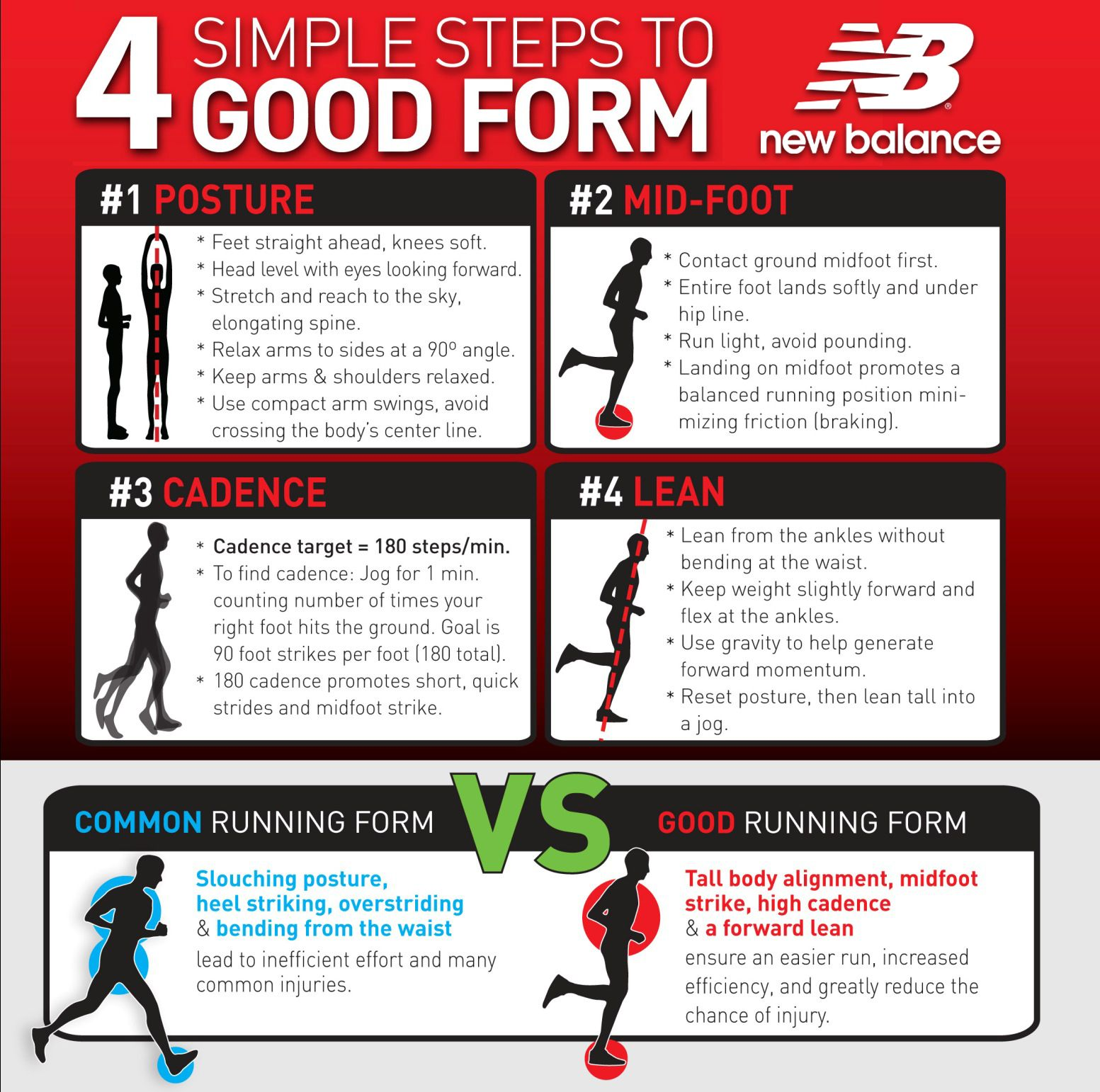 Good Form Running has tips on form and posture with a quiz to pin ...