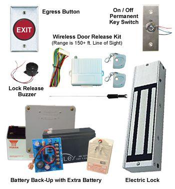 Electronic Door Buzzer Lock