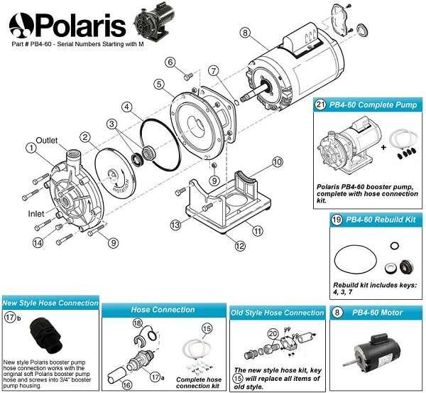 Polaris Pool Cleaner Troubleshooting Broken Booster Pump Polaris Pool Cleaner Polaris Pool Pool Cleaning