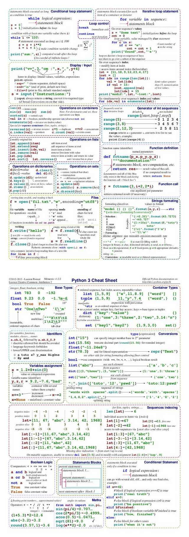 I M A Python Freelancer This Is The Sheet That Helped Me Learn In 2020 Computer Programming Python Computer Coding