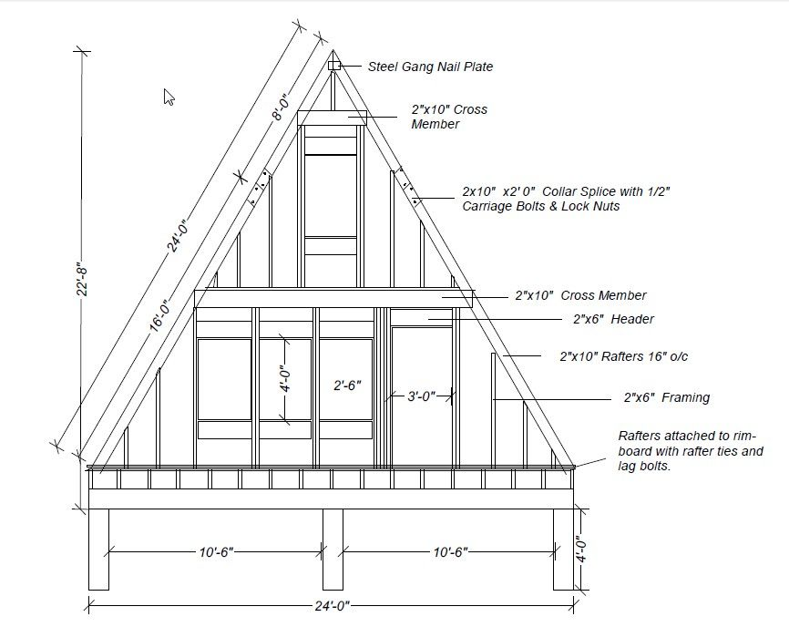 This Blog Has Been Created For Two Reasons 1 To Keep Our Family And Friends Up To Date On The Progress Of Our A Frame Cabin A Frame House A Frame