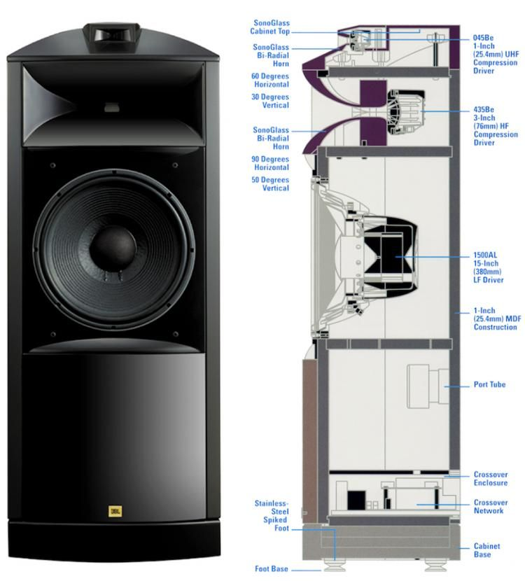 Pin By Man Young Song On Audio Speakers Speaker Design Loudspeaker Jbl