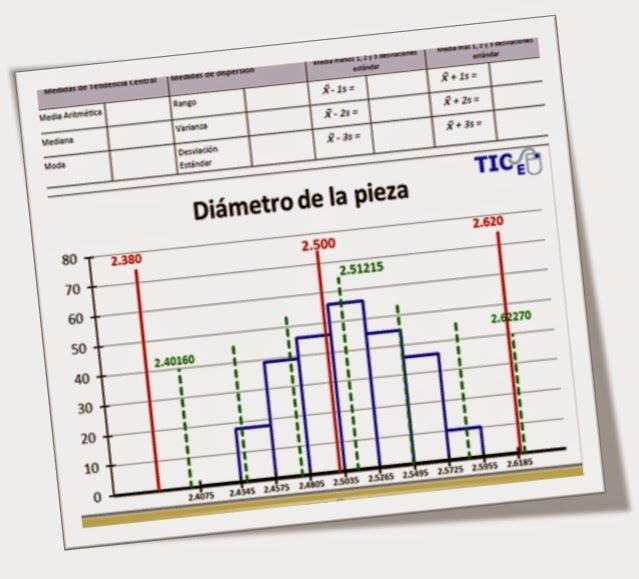 Grouped data - histogram template ICT in mathematics learning - histogram template