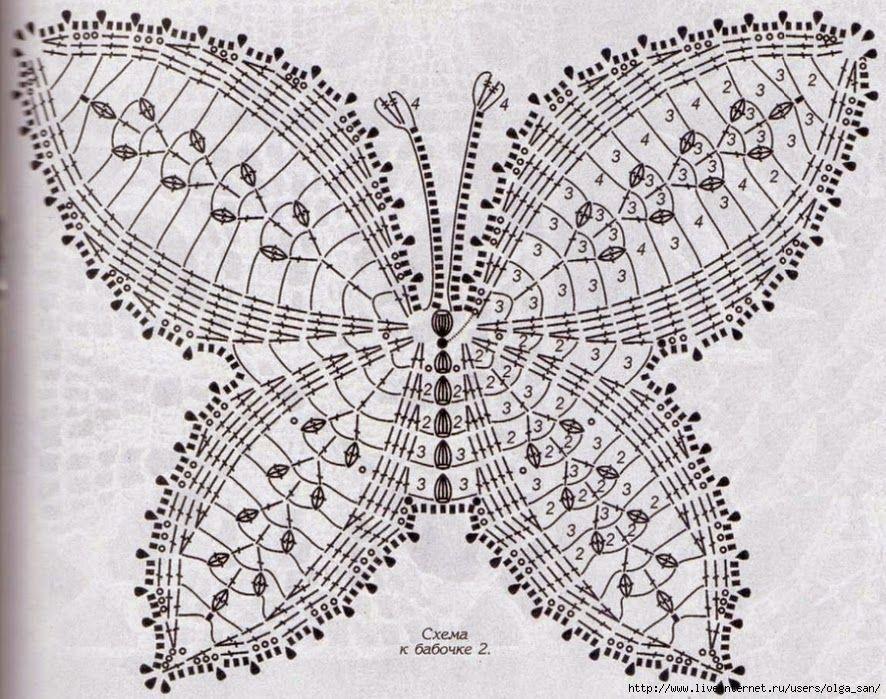 Entre um Fio e Outro: Borboleta em Crochê | crochet | Pinterest ...
