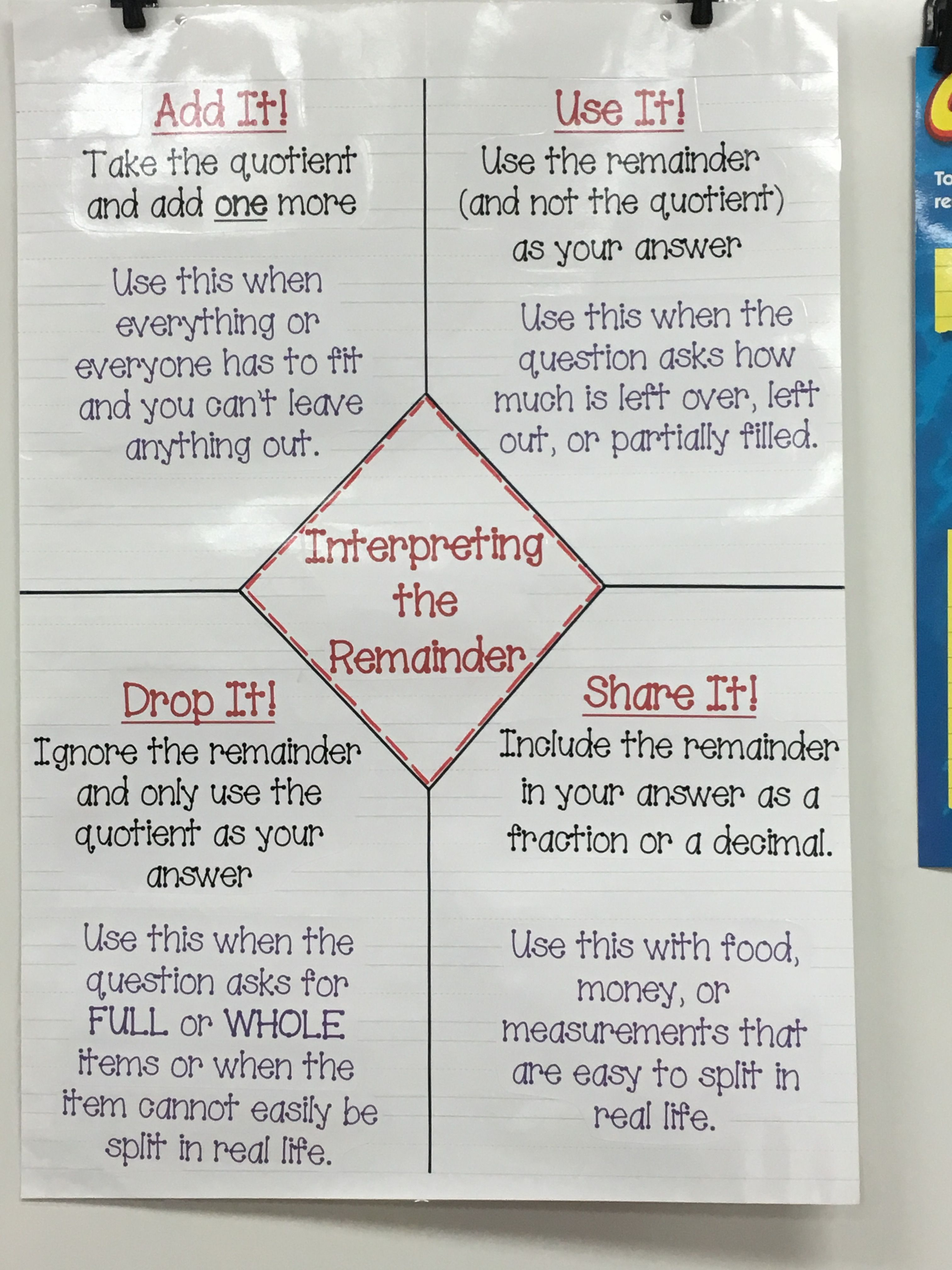 Math Chart Interpreting The Remainder