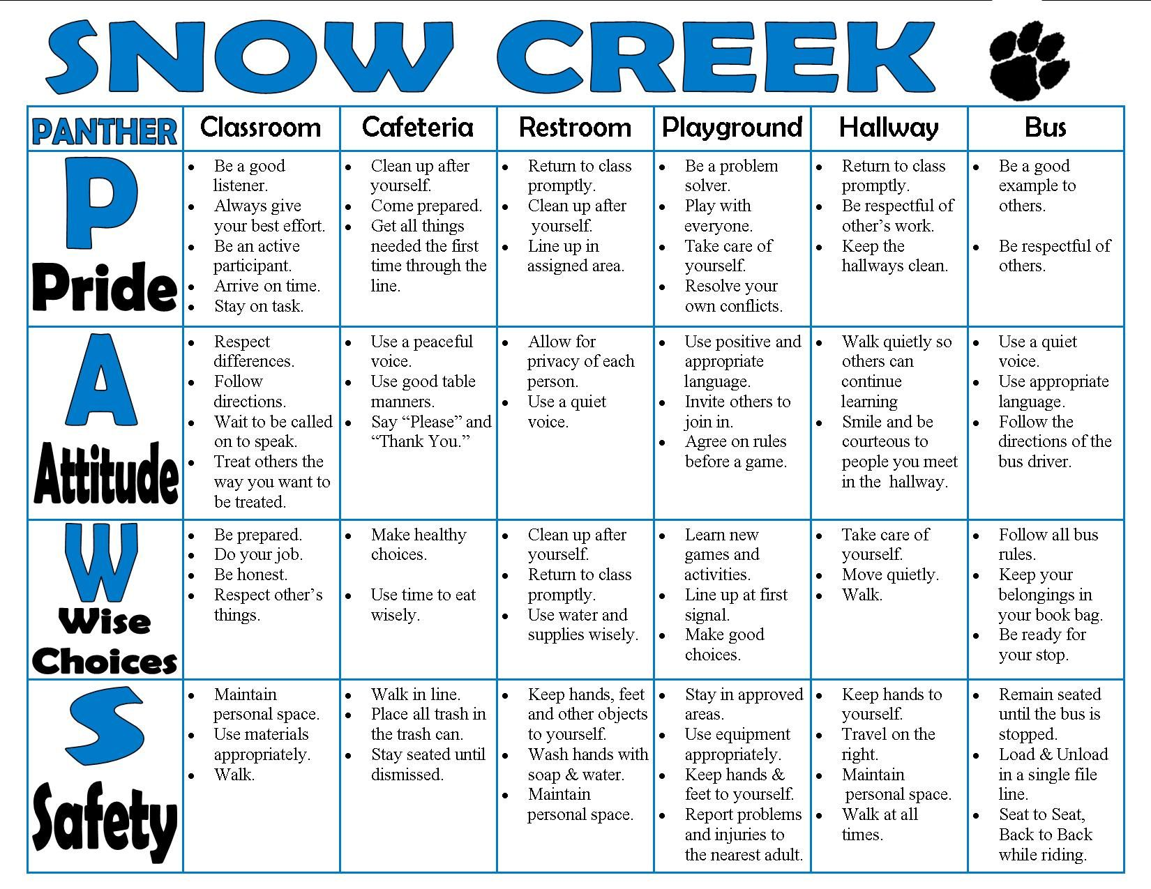 Snow Creek Pbis Matrix This Is Awesome Could Go In