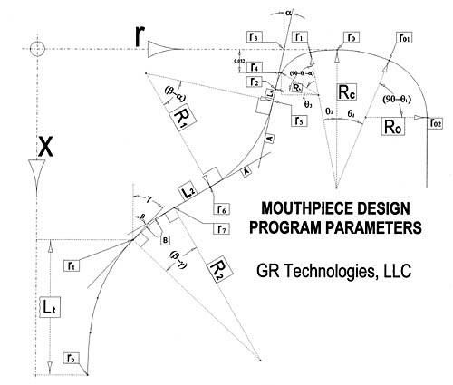 Trumpet Mouthpiece Parameter Trumpet Mouthpiece Brass Instruments