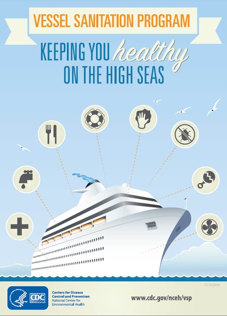 Cdc Keeps You Healthy On The High Seas Did You Know Public Health