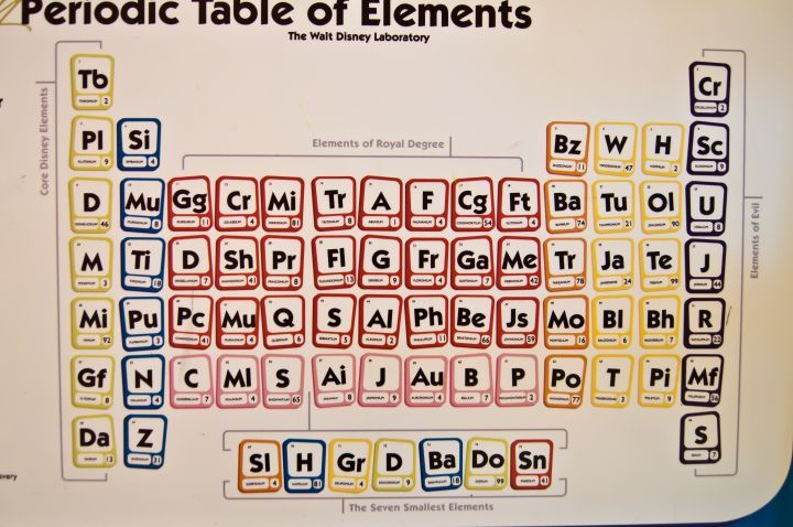 Star Trek Periodic Table Poster 24x36 Periodic table, Periodic - copy modern periodic table java app