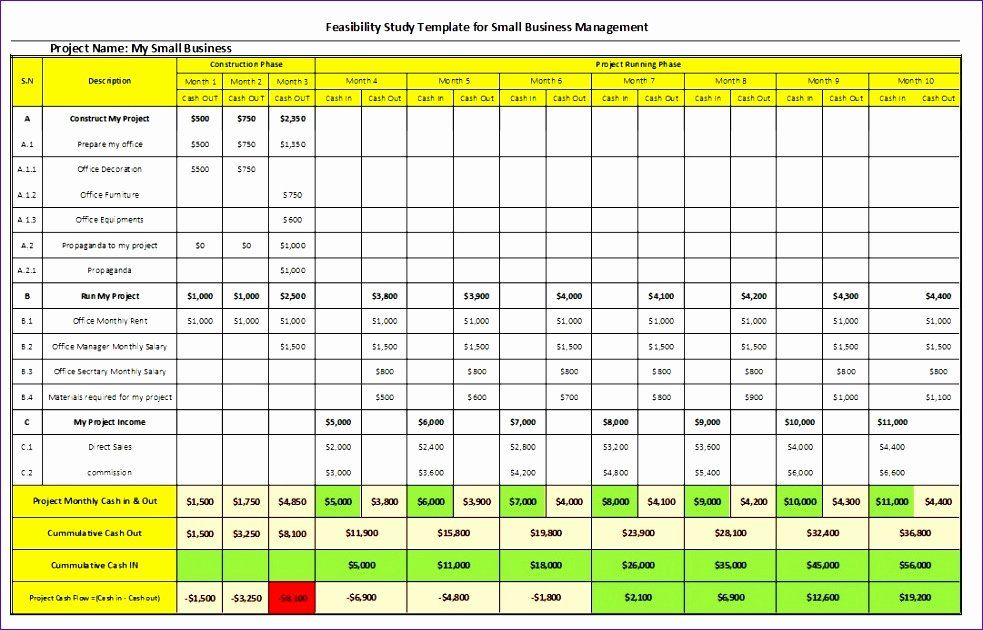 Manpower Schedule Excel Beautiful 6 Feasibility Study