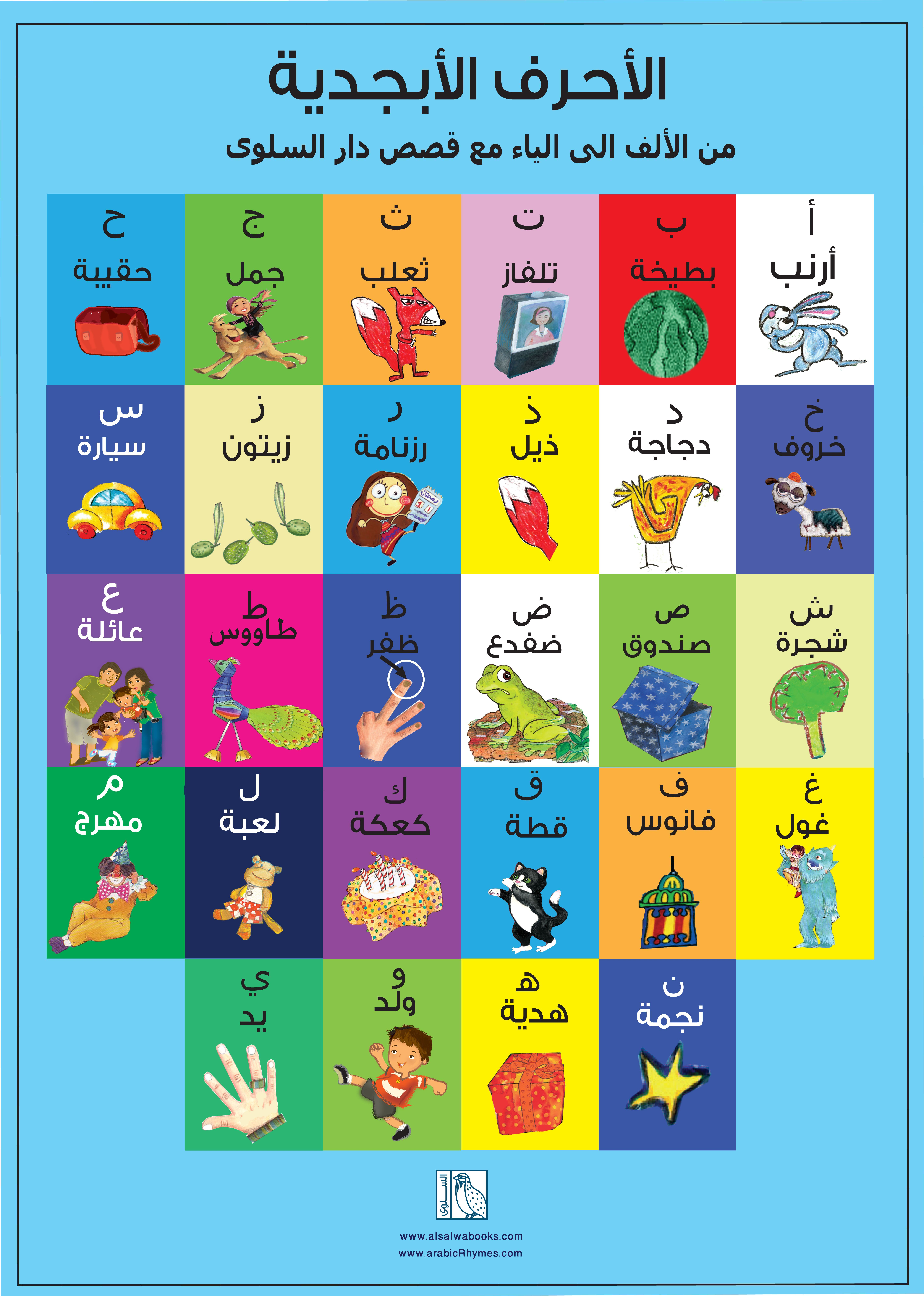 This Is Arabic Alphabets Poster I Made For Kids Using