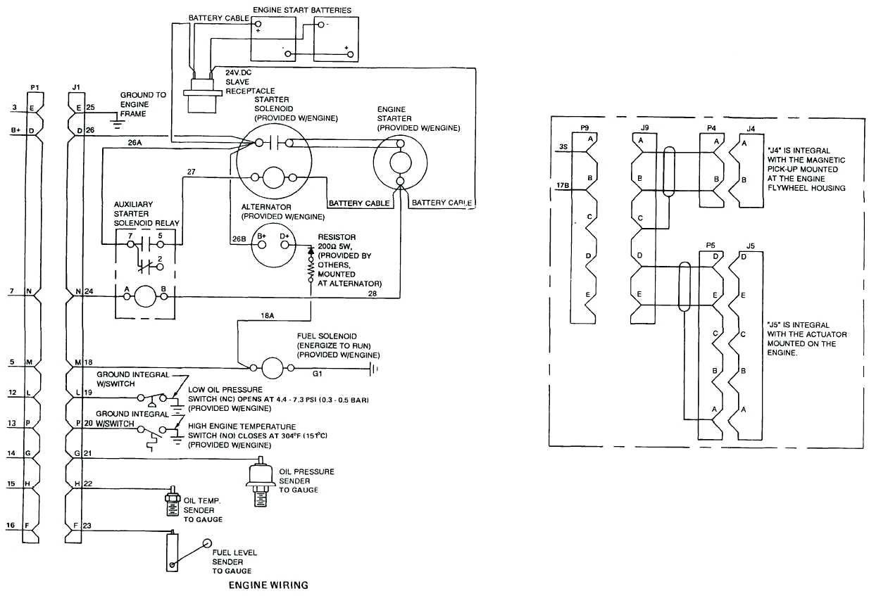 3 Best Sample Of Wiring Diagram Of Motor Technique With
