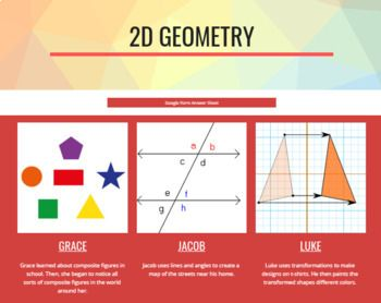 2D Geometry Google Website Activity #mathintherealworld
