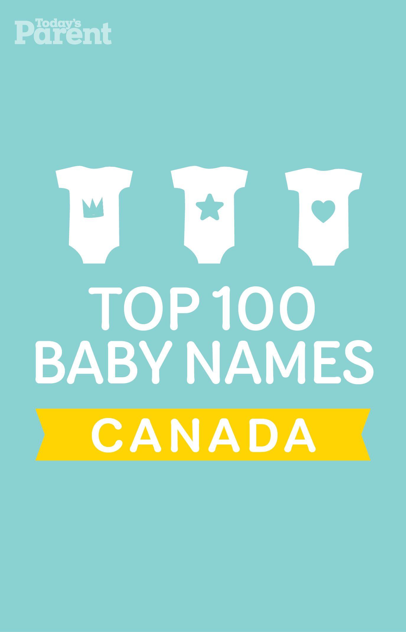 die besten 25 top 100 babynamen ideen auf pinterest beliebteste baby namen beliebte. Black Bedroom Furniture Sets. Home Design Ideas