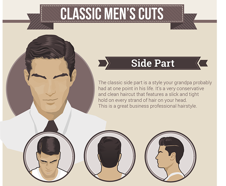 0 Point Hairstyle: The Classic Side Part Is A Style Your Grandpa Probably At