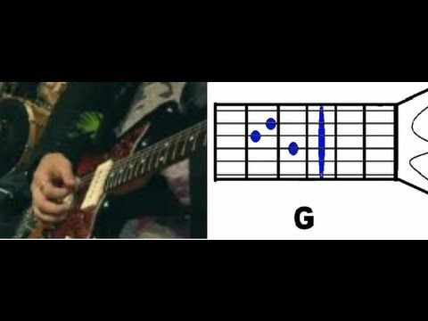 25 Tutorial Guitarra Hosanna Marco Barrientos Acordes Faciles