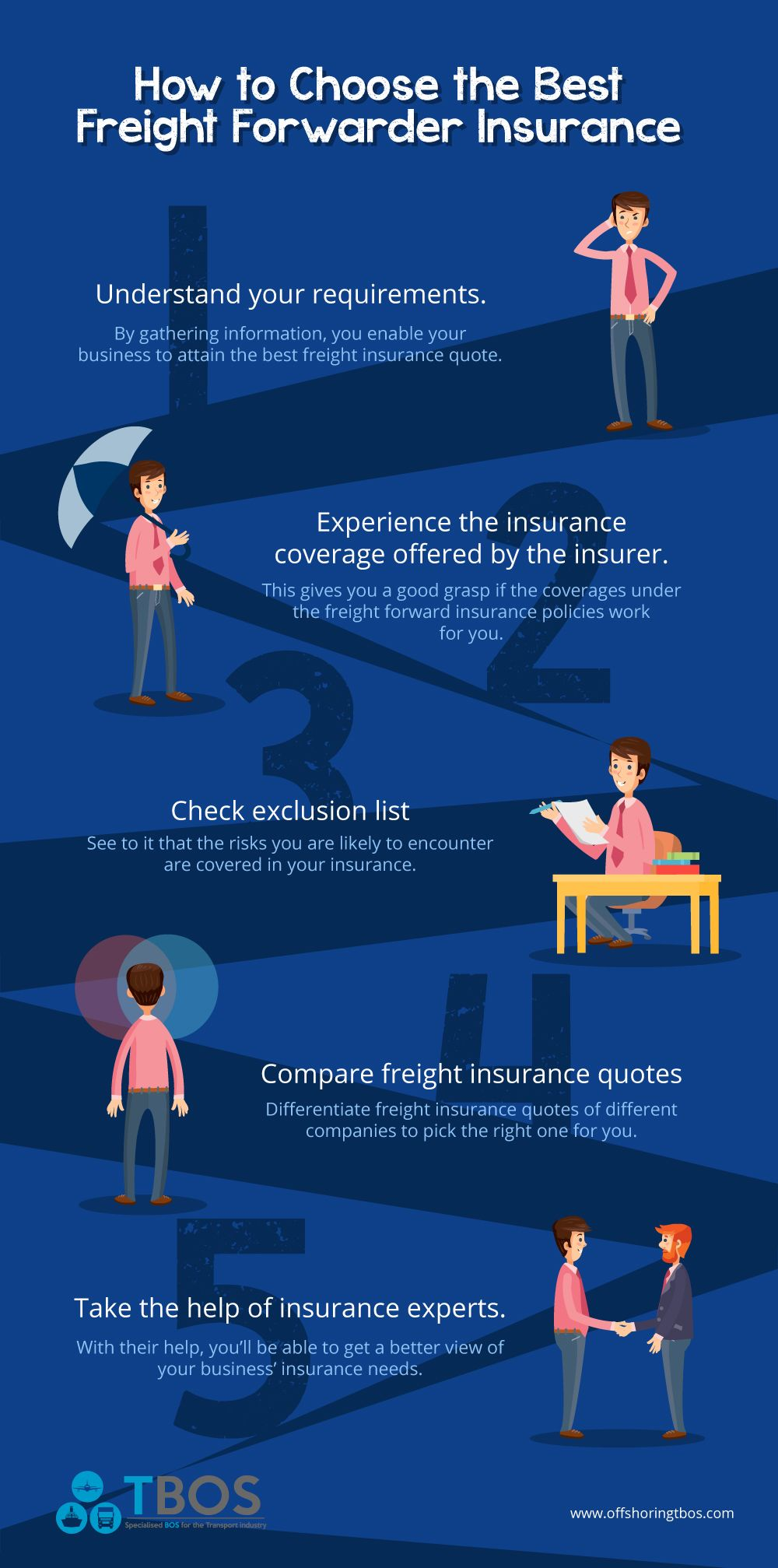 Choosing The Right Freight Forwarder Insurance Company Is Like Choosing The Right Supplier And The Right C Freight Forwarder Infographic Understanding Yourself