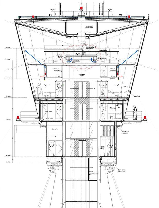 405e3e1918926dff93fc13ed7feeef8djpg (654×855) airport - control plan