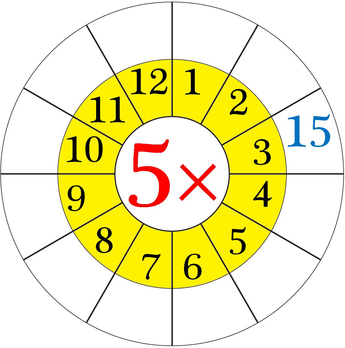 Worksheet On Multiplication Table Of 5 In 2018