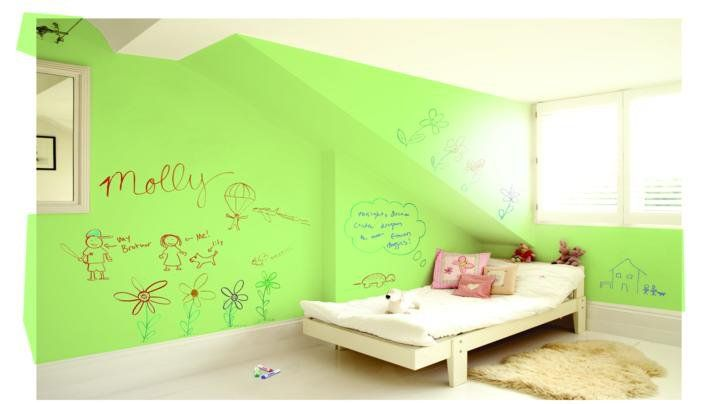 Dry Erase Paint for the Home. Perfect!!!