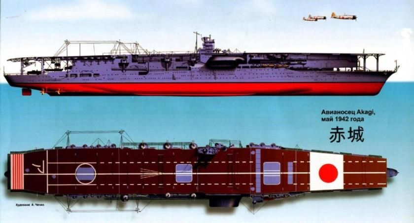 MKL-200809 Morskaya Kollektsia N9 2008: Akagi Imperial Japanese Navy
