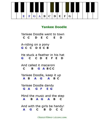 sinhala songs notes for keyboard » Free Sheet Music | Sheet Music
