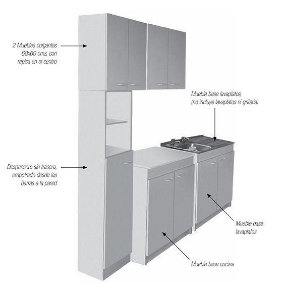 Resultado de imagen para partes de un mobiliario de cocina | Expo ...
