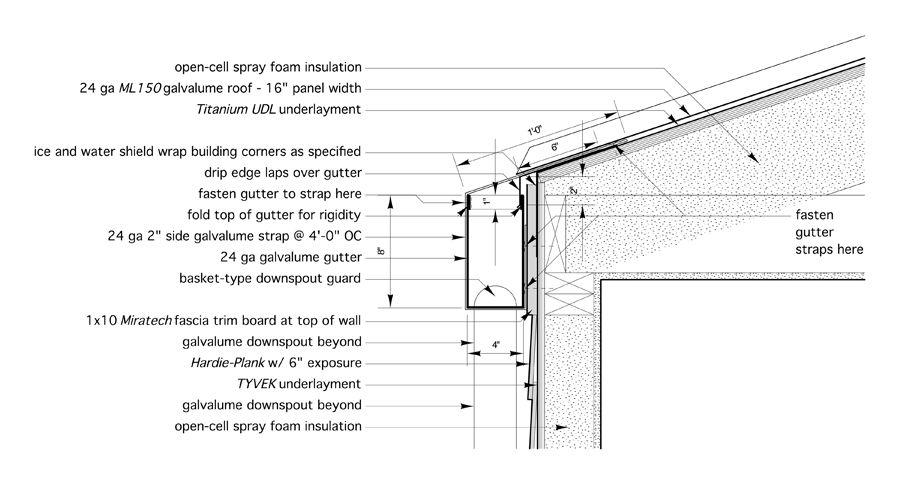 No Overhang Roof Eave Details Google Search Details