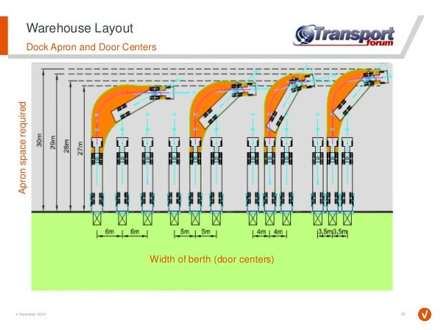 Semi Loading Dock Diagram Schematics Wiring Diagrams