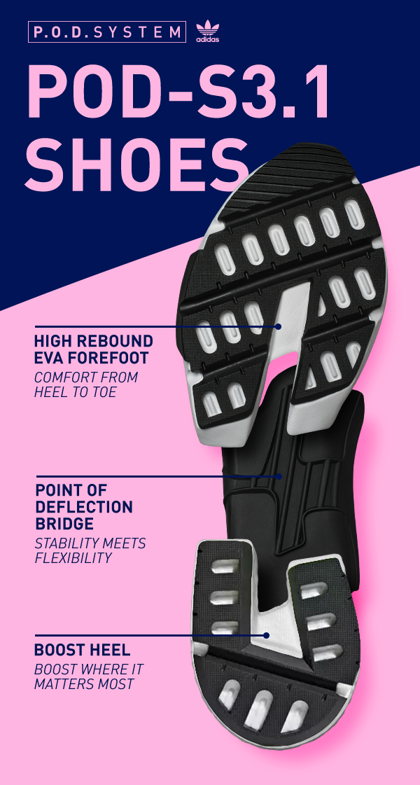 newest collection 92188 ec480 The adidas Originals P.O.D.