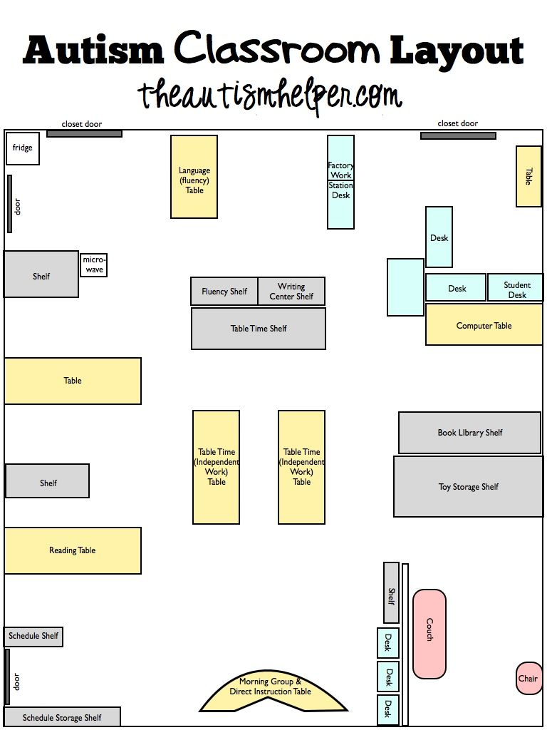 Classroom Layouts For Special Education ~ Classroom layout organization pinterest