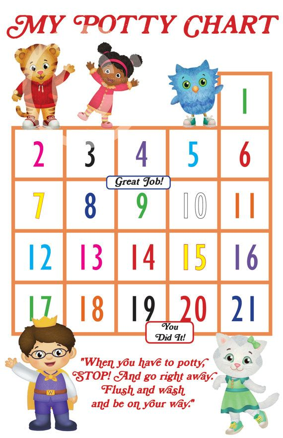Daniel Tiger S Neighborhood Potty Training Sticker Chart Etsy In 2020 Potty Training Stickers Potty Training Sticker Chart Potty Sticker Chart