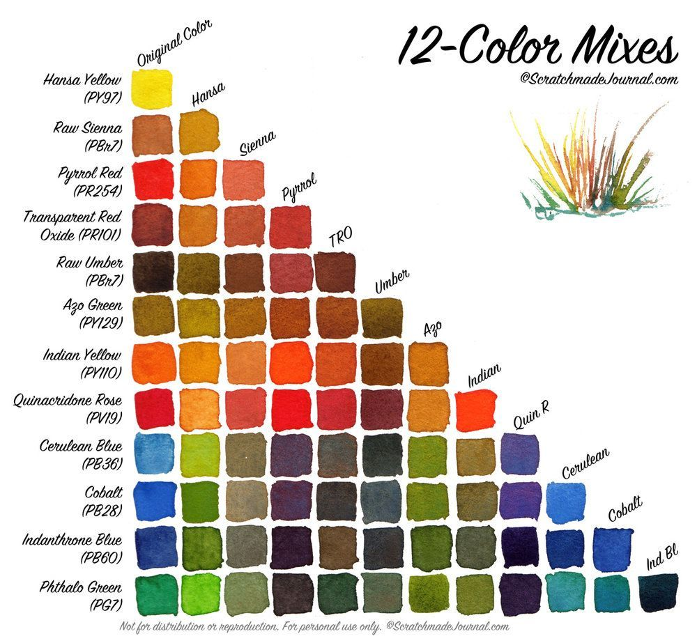 12 color palette mixing chart scratchmadejournalg watercolor 12 color palette mixing chart scratchmadejournalg nvjuhfo Image collections