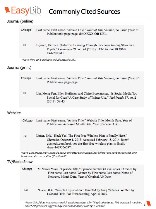 Free Chicago Citation Basics E Book Writing A Book Book Report Writing Resources