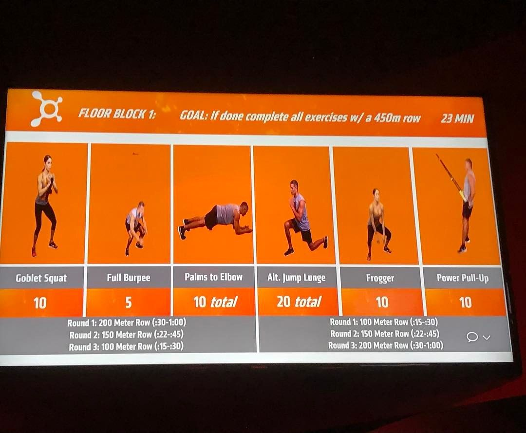 Pin by Katie on Workin' On My Fitness! Orange theory