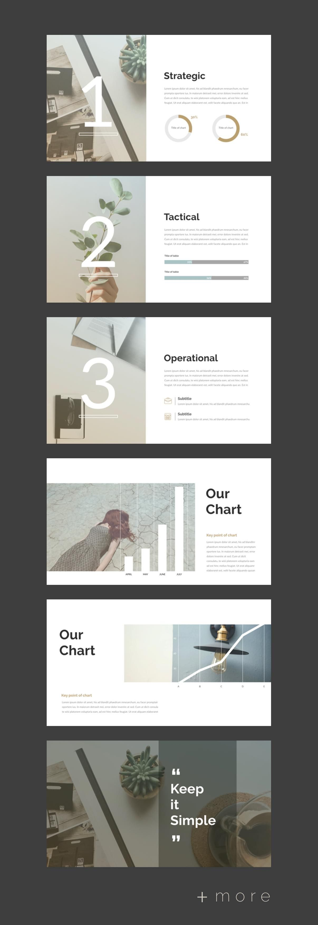 planner presentation template small business ppt planning chart