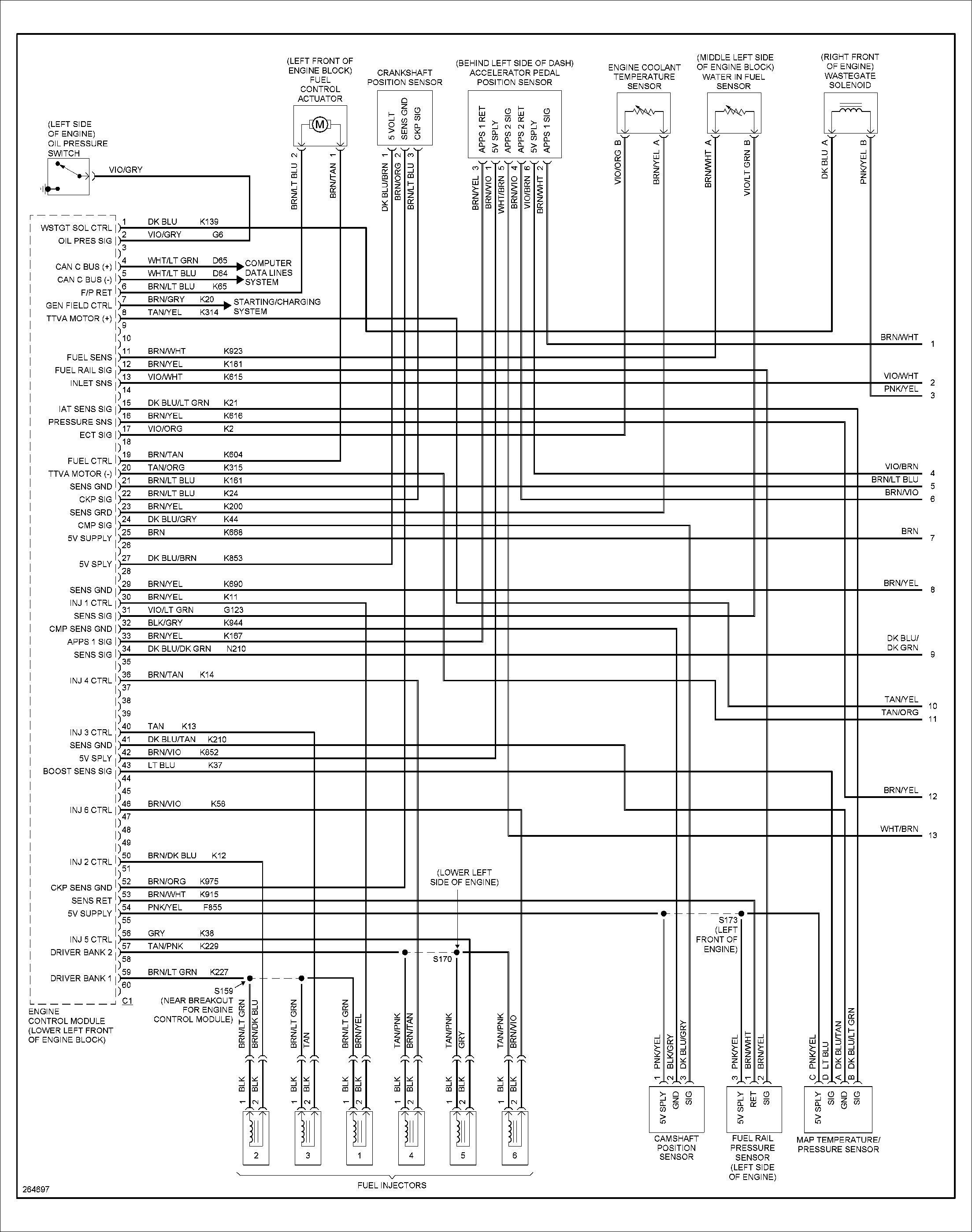 New Dodge Ram Trailer Wiring Diagram Diagram