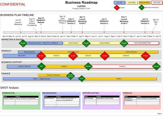 strategic business plan roadmap - Google Search work Pinterest - business roadmap template