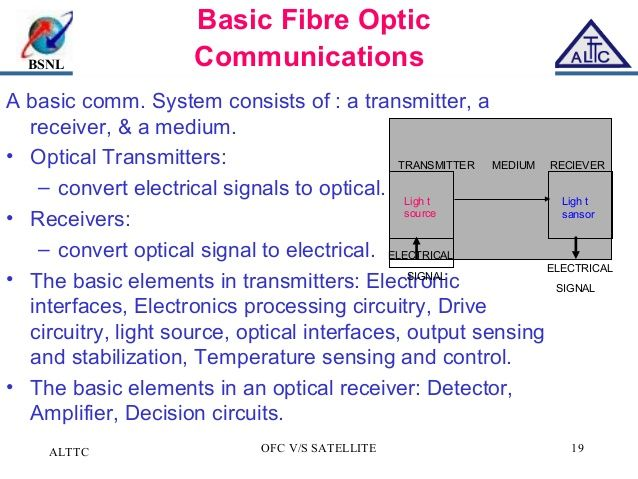optic fibre communication yahoo image search results projectsoptic fibre communication yahoo image search results