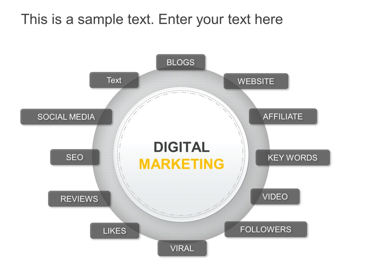 Use Digital Marketing Strategy Infographics Powerpoint