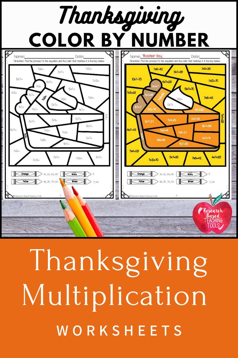 Thanksgiving Color By Number Multiplication Facts Elementary Math Lessons Multiplication Facts Thanksgiving Math [ 1500 x 1000 Pixel ]