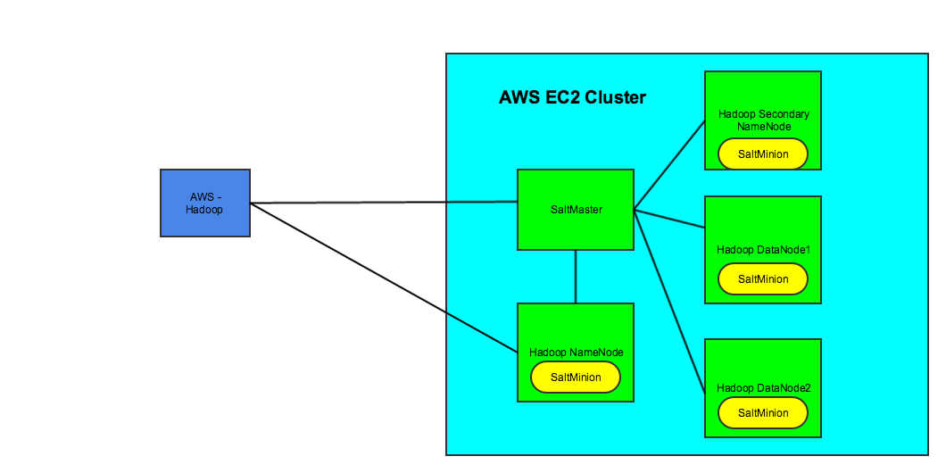 Image Title Software Architecture Diagram Diagram Architecture Up And Running