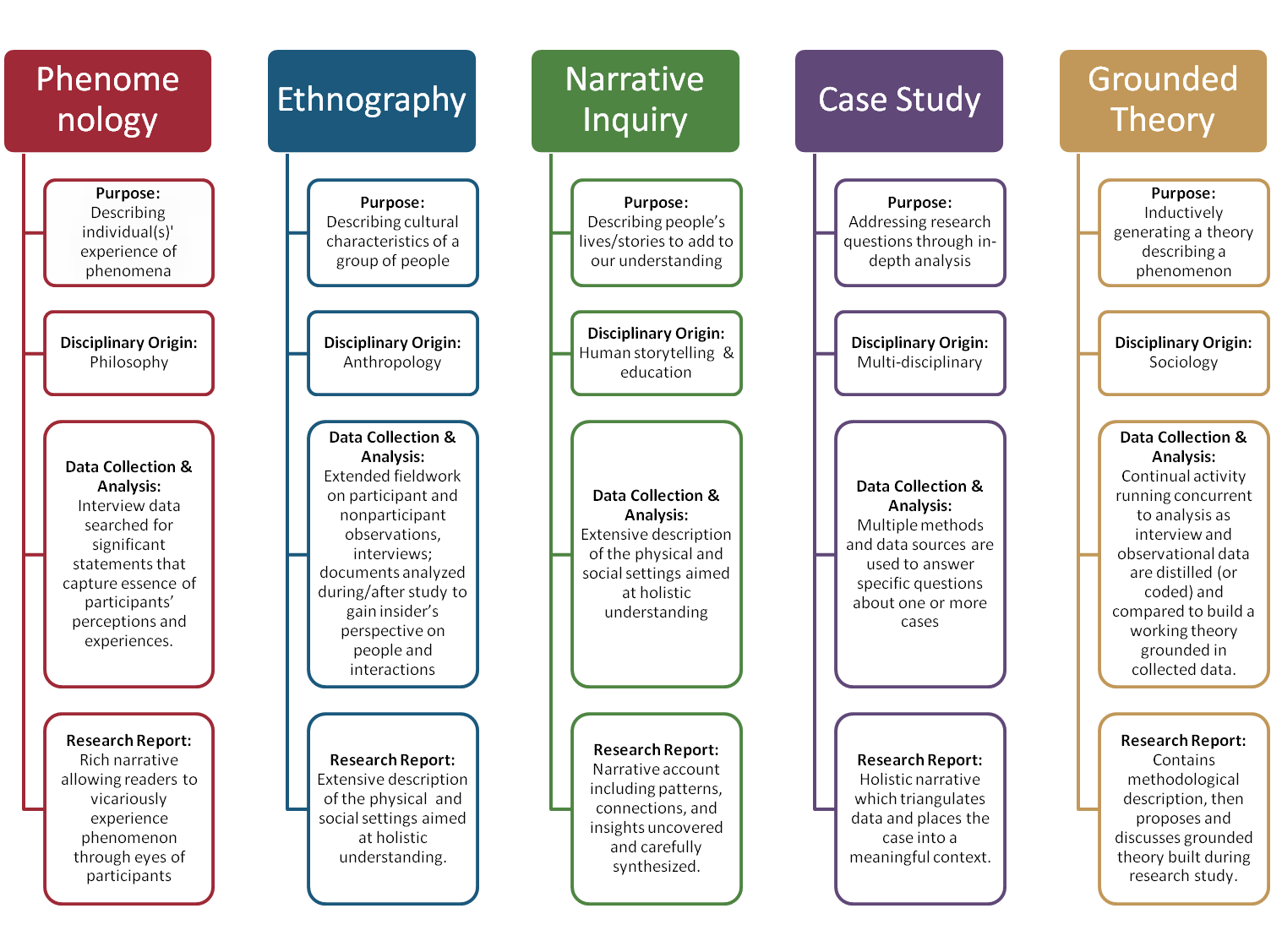 Key Features Of Theoretical Frameworks Of Qualitative Research