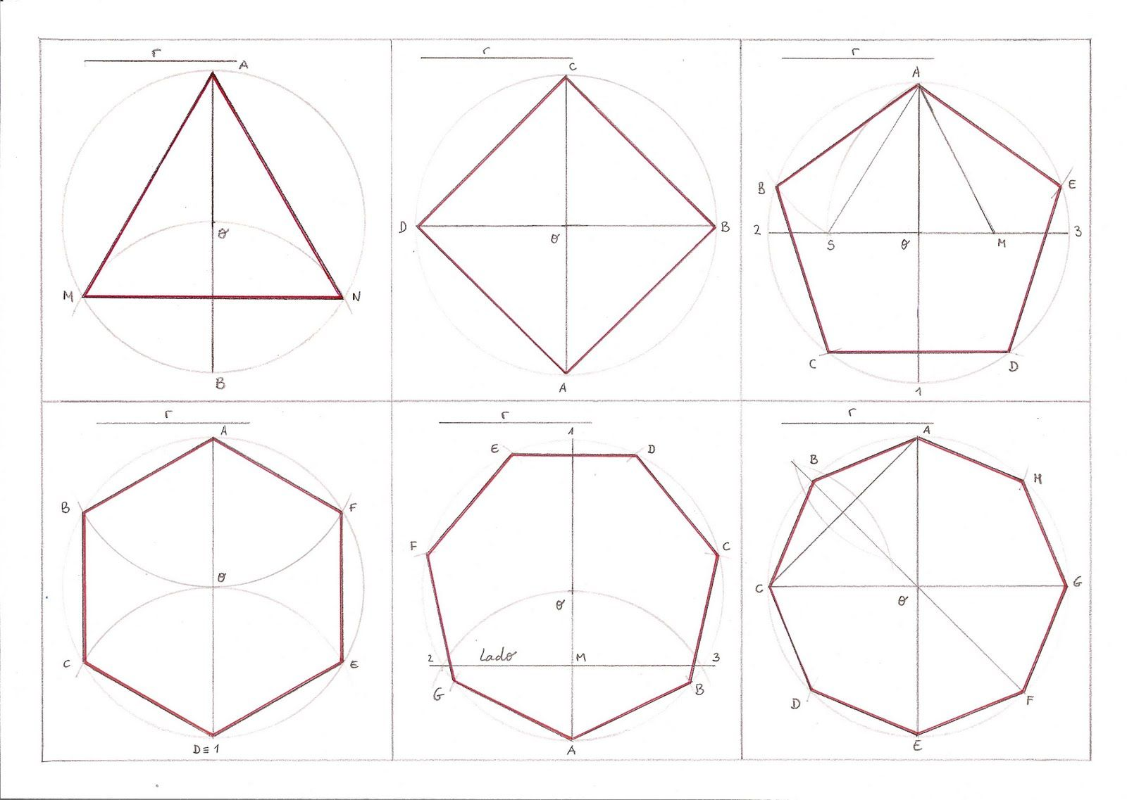 Un Polígono Regular Es Una Figura Plana Limitada Por Lados Segmentos Rectilíneos En Ellos Todos Los La Arte De Geometría Polígono Regular Pentagono Geometria
